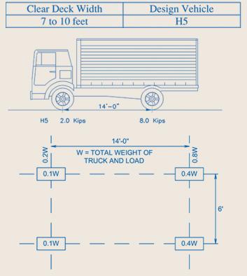 permatrak options diagram