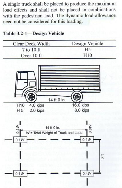 boardwalk live load design vehicle 3 resized 426
