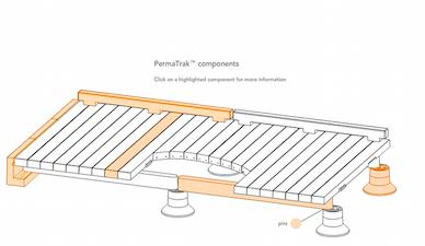 permatrak_boardwalk_components.jpg