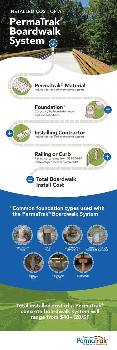 PT_Installation-Cost_Infographic_final-web