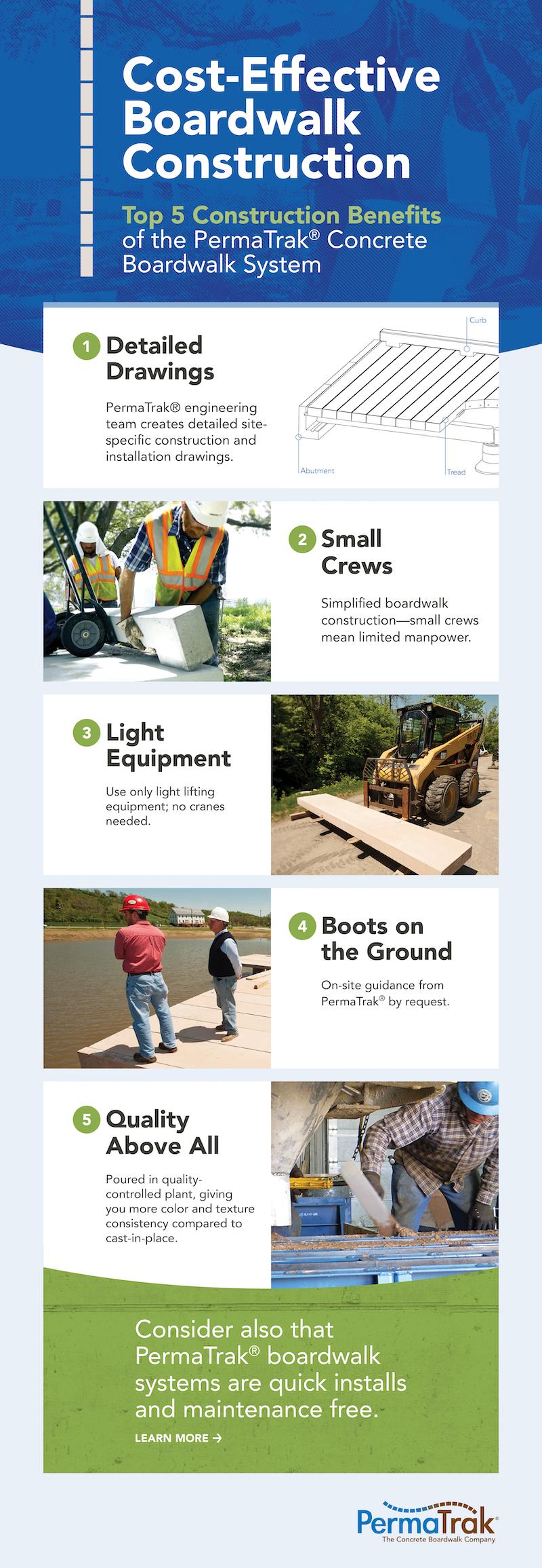 PermaTrak_Cost_Effective_Construction_Benefits_Infographic