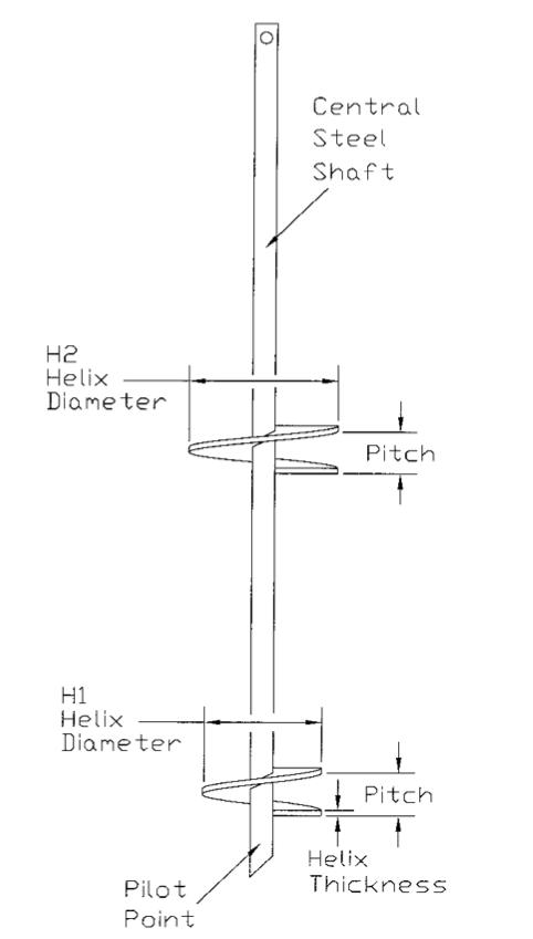 helical pile boardwalk foundation option.png