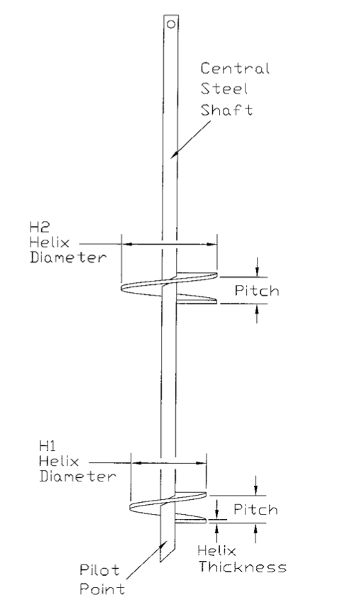 helical pile boardwalk foundation option.png