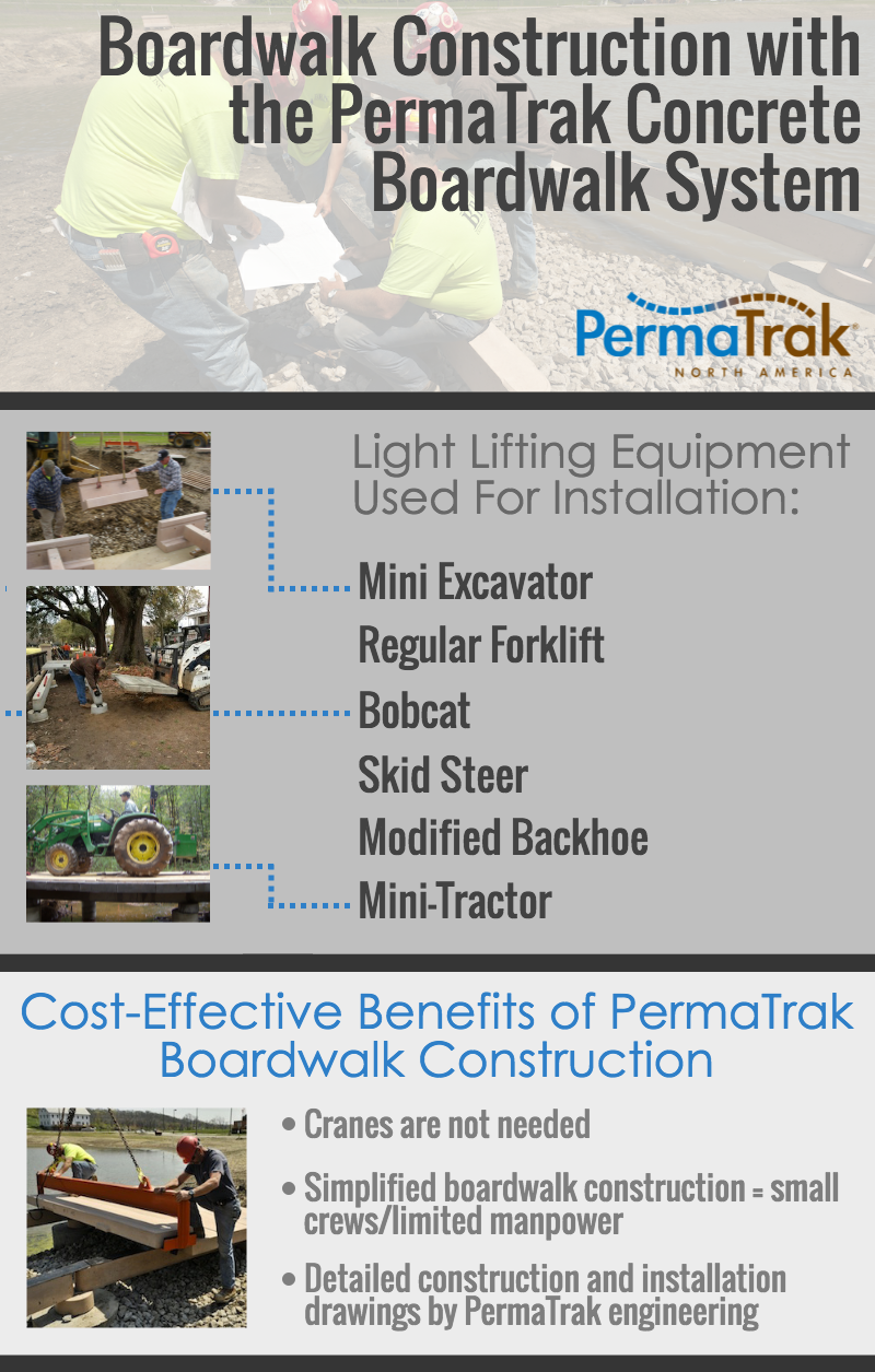 boardwalk-construction_permatrak_infographic_2.png